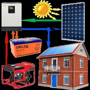 Автономные солнечные электростанции